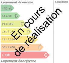dpe_en_cours